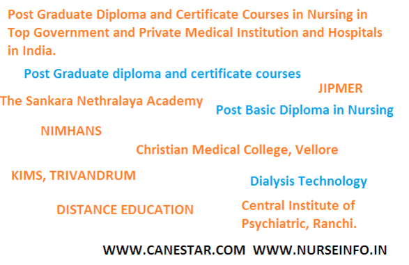 post graduate diploma and certificate nursing course information