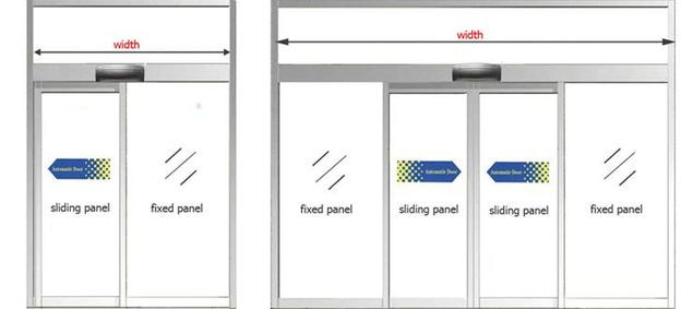 electric sliding door size