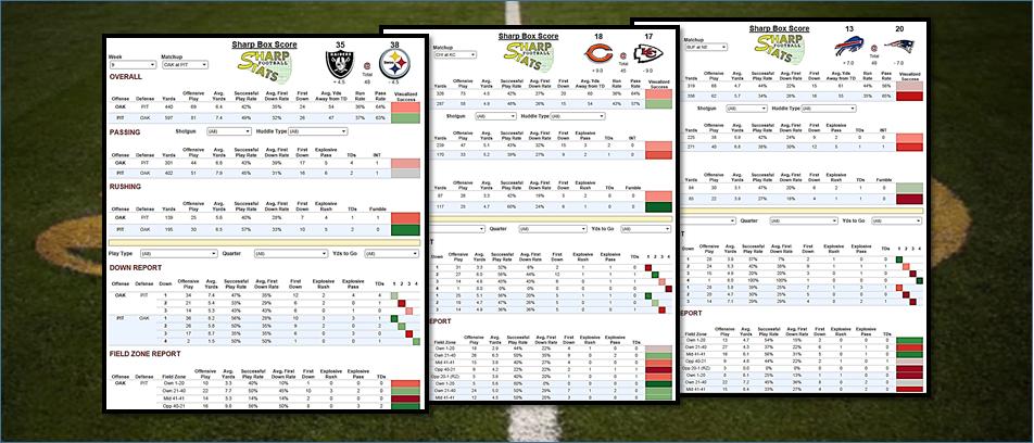 Sharp Football Stats - Home