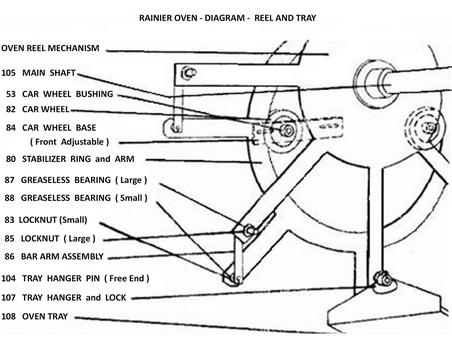 Rainier Oven Parts