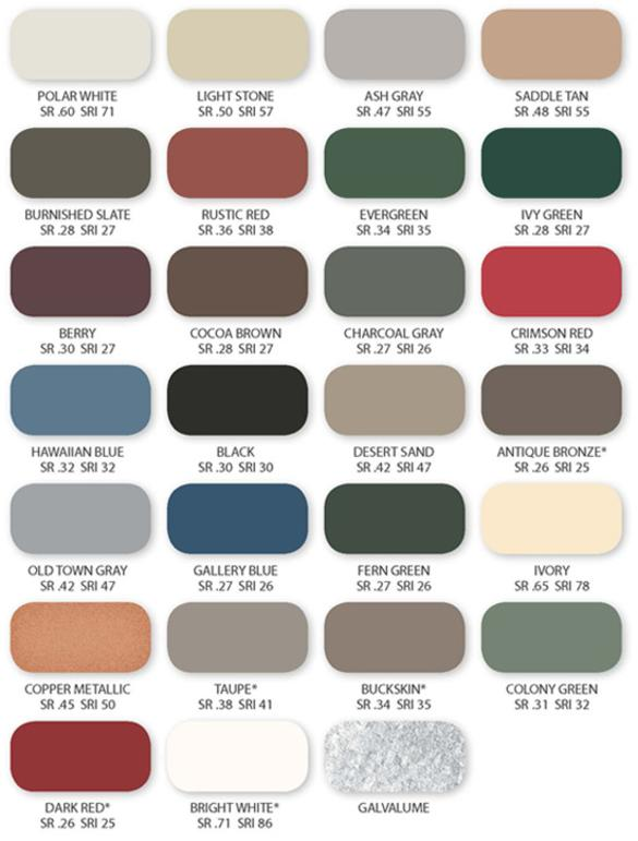 Image Result For Metalroofing Com