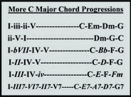 More C Major Chord Progressions
