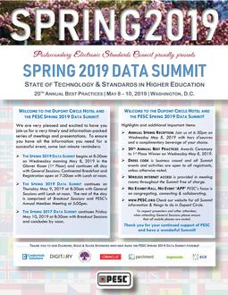 Welcome to PESC's Spring 2019 Data Summit | May 7 - 10, 2019 | Washington DC | State of Technology & Standards in Higher Education | Learn, Participate, Inspire & Connect at PESC!