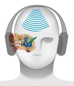 Tomatis, Listening Program, Sound therapy , Gold Coast, bone conduction, air conduction, sound stimulation