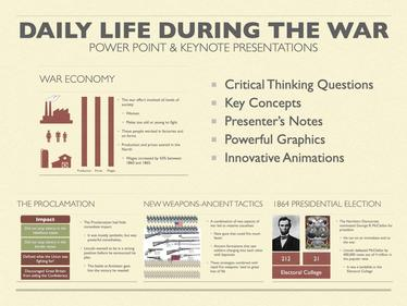 Daily Life During The Civil War Power Point
