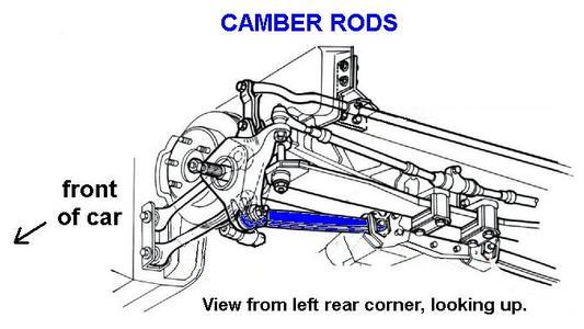C6 Corvette Brakes Corvette Wiring Diagram Images