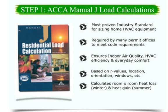 What is Manual J? What is Manual J8 load calculations? ACCA Manual J Residential Load Calculation