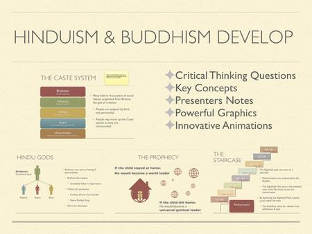 Hinduism and Buddhism Develop Presentation