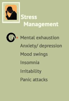 Mental exhaustion, Anxiety/ Depression, Mood swings, Insomnia, Irritability & Panic attacks