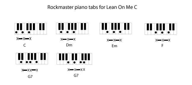 Piano lean on piano chords major lazer : Piano : piano tabs lean on me Piano Tabs Lean or Piano Tabs' Piano ...