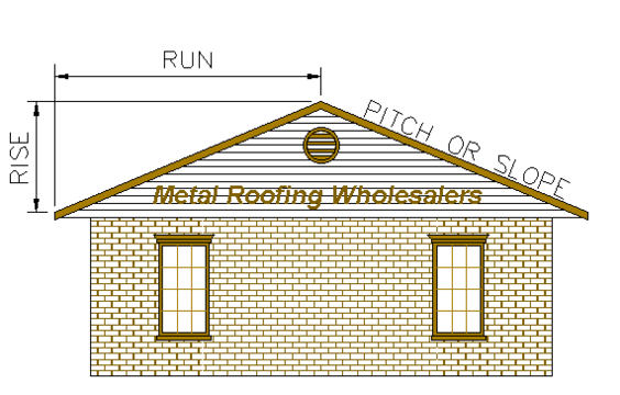 Roof Slope | Metal Roofing Wholesalers