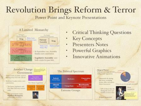 Revolution Brings Reform and Terror PowerPoint