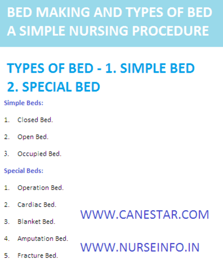 Bed Making and types of bed - nursing procedure