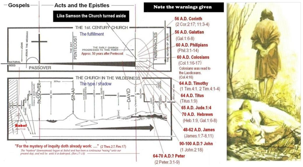 The church did not complete the blueprint gods written word was being corrupted at the same time malvernweather Gallery