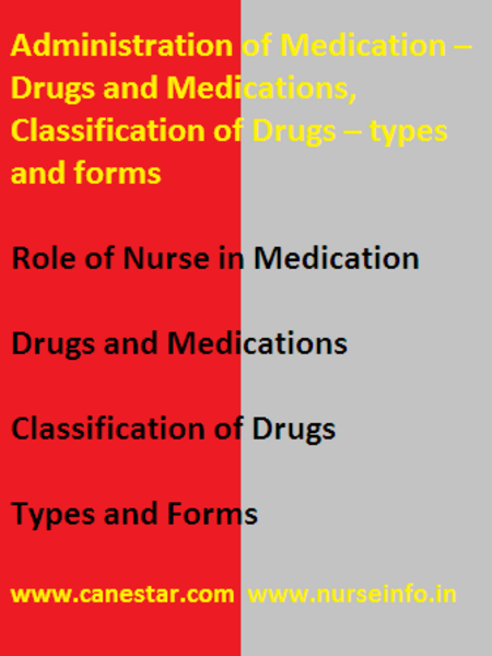 administration of medication - classification and types