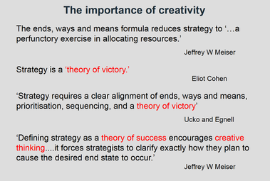 The importance of creativity in strategy making