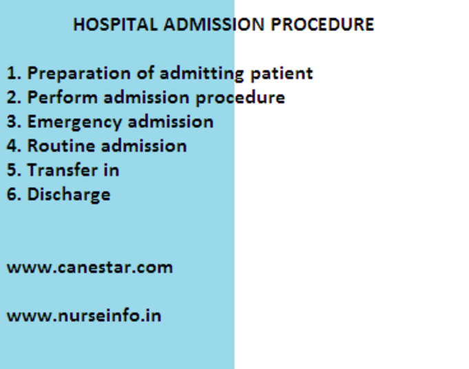 Hospital admission procedure - nurse guide
