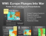 WWI Europe Plunges Into War