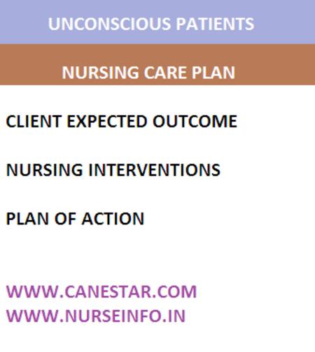 UNCONSCIOUS CLIENTS - NURSING CARE PLAN