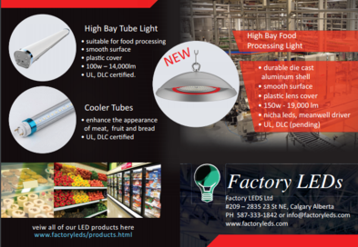 Food Processing LED Light Fixture Advertising
