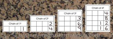 Montessori Bead Chain Notation Paper - Montessori Print Shop