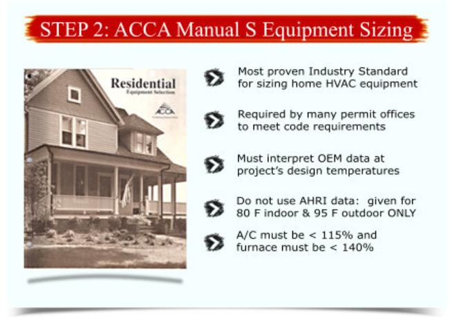 Hvac Design Step 2 ACCA Manual S equipment verification