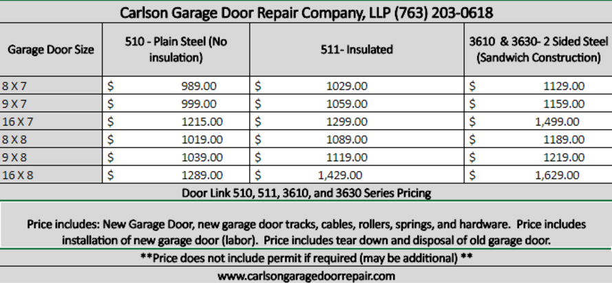 New Garage Door Pricing