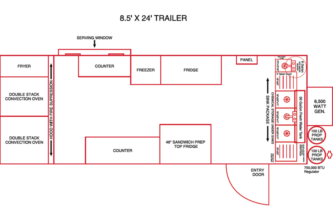 Schematic for Mobile Kitchen Rental Trailer