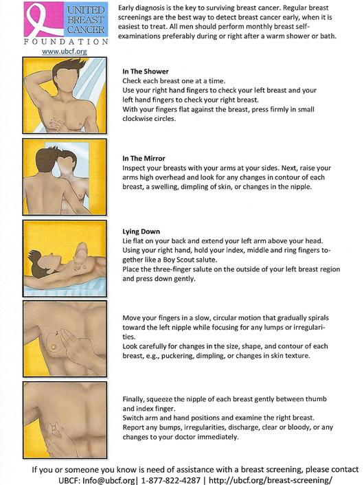 Male Breast Exams