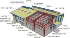 Arsenal Steel Building diagram 3