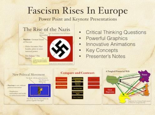 Fascism Rises In Europe PowerPoint