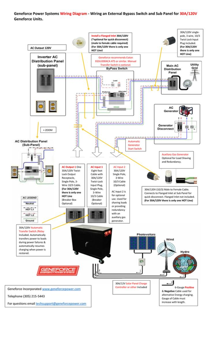 Wiring Diagram for 30A/120v solar Generator