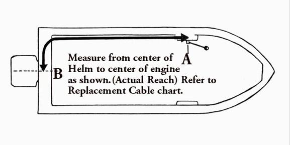 How to measure your boat for stick steering systems and stick steering cables