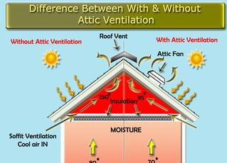 Houston roofers; general contractors; roofers in Houston; Keystone Contracting Group; roof maintenance; winter roof maintenance; roof ventilation; attic ventilation; roofing; roofing in Houston; winter roof tips