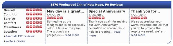 I love Inns image of recent reviews for the Wedgwood Inn of New Hope PA. This image links to iLoveinns.com