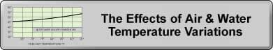 The Effects of Air & Water Temperature Variations