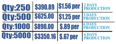 Custom Dealer Tags 205-453-4313