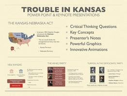 Trouble In Kansas History Presentation