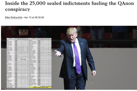 28,000 Sealed Indictments