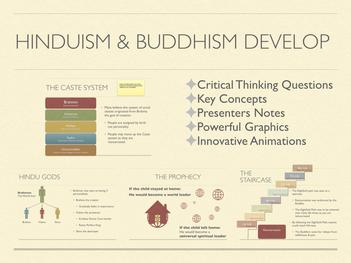 Hinduism and Buddhism Develop History Presentation