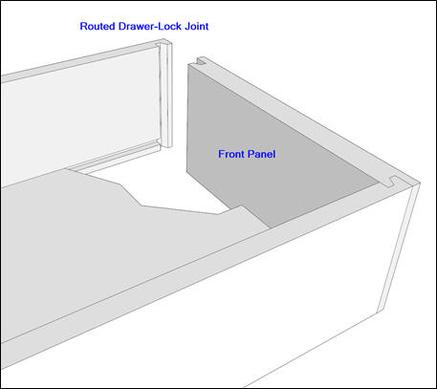 Routed Drawer-Lock Joint for Building Drawers