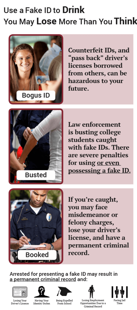 Fake IDs Aren't Worth The Risk