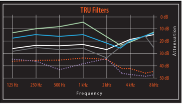TRU-Custom-Filters-Specifications.png