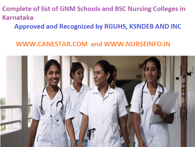 Nursing Colleges list in India
