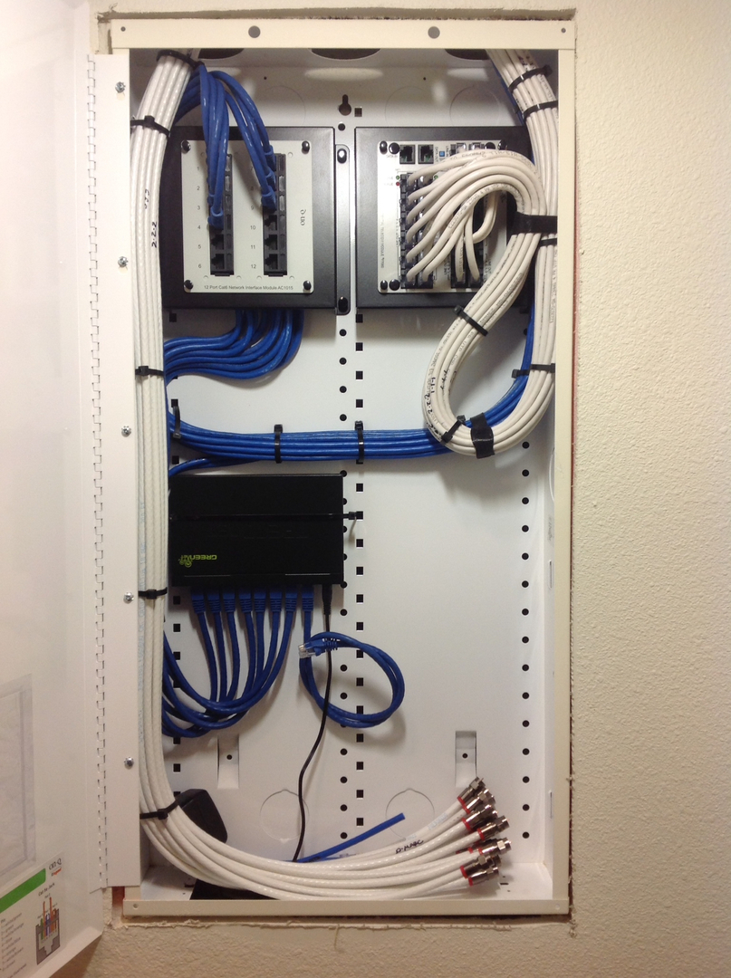 Home Structured Wiring Panel Library From Basic Panels To Fully Advanced Smart Ready Start Or