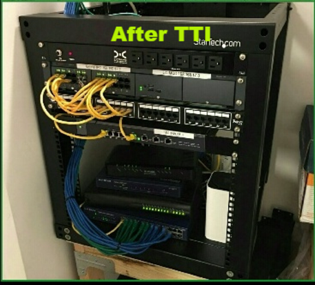Telephone Technology Integration - Avaya, Partner ACS