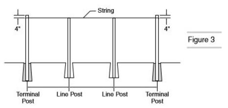 setting fence line posts