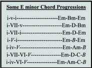 Some E minor Chord Progressions