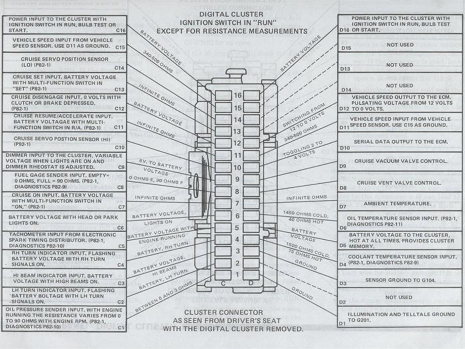 s10 gauge cluster wiring diagram schematic 84 89 corvette pinouts  84 89 corvette pinouts