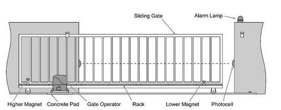 Automatic sliding gate opener auto driveway operator